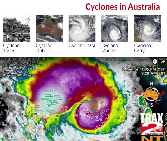 Cyclone Survival Kit and Checklist